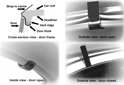 Note for the Straps with Door Hooks to work car must have 1/2 -wide ridge inside door frame similar to shown. If car does not have this ridge ...  sc 1 st  RoofBag & Car Top Carrier Dooor Hooks Installation | How to Install Car Top ... pezcame.com