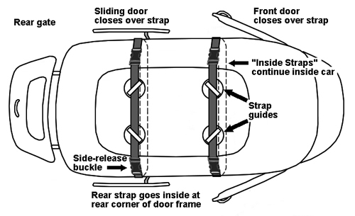 Note For Large Vans Straps May Need To Be Double Length Order An Extra Set Of Pass Through And Connect Them End As Needed Make